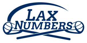 Laxnumbers